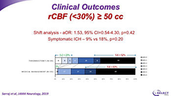clinical outcomes